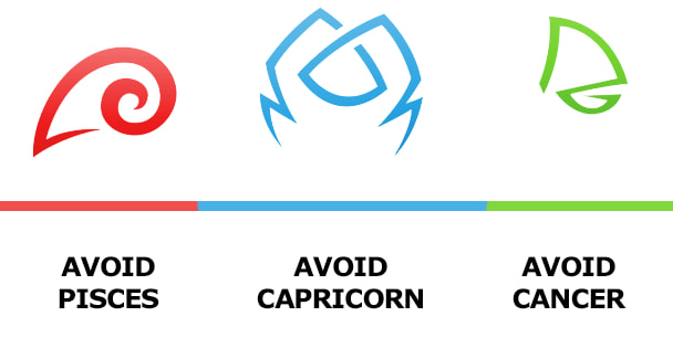 The Ultimate Zodiac Sign You Must Avoid Based On Your Own Sign! - How's It Going?