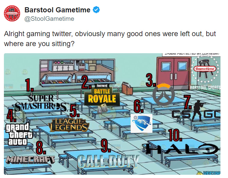 Where Are You Sitting Memes Which Lunch Table Are You At